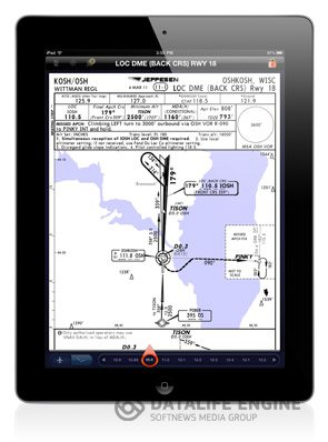 Cycle 1222 for iPad Jeppesen Mobile FD/TC FullWorld [2012, ENG]